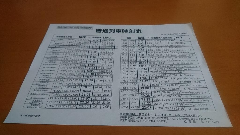 桔梗駅から新函館北斗駅_b0106766_09340116.jpg