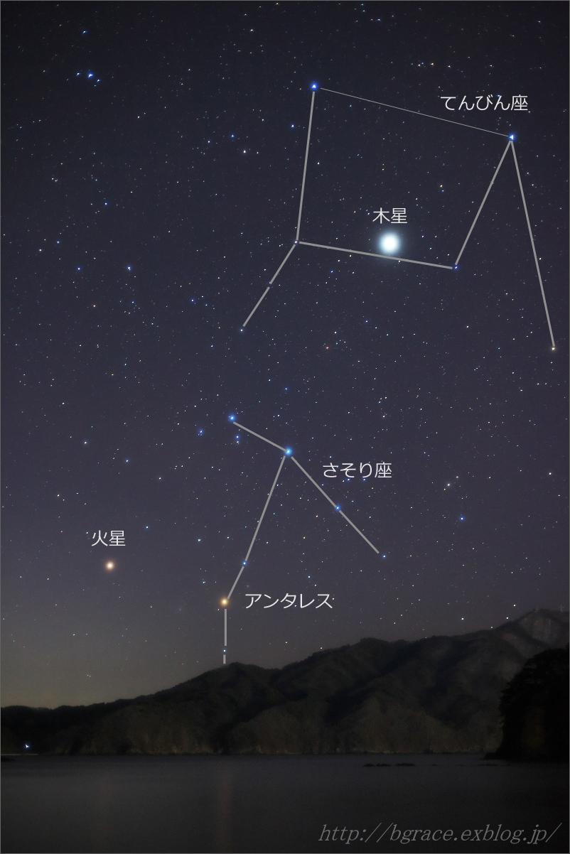 火星とアンタレス 天秤に掛けてみた_b0191074_19575673.jpg