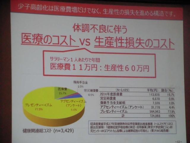 体調不良によるサラリーマン一人当たりの年間医療費と生産性損失は71万円  「健康経営セミナー」で_f0141310_07483413.jpg