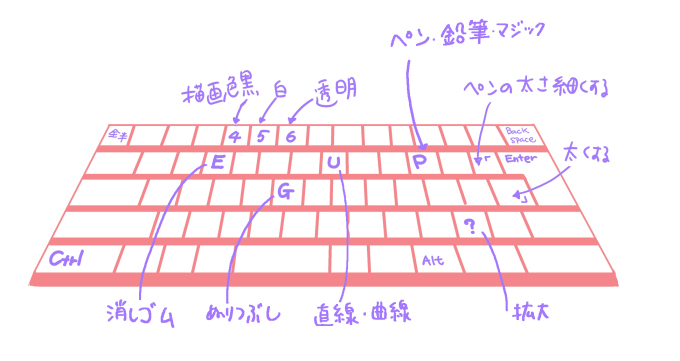 クリスタ移行中_b0019674_04033945.jpg