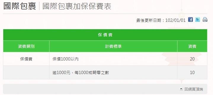 台湾から日本へ郵便小包(航空便)で荷物を送る・その1。_a0207624_15555663.jpg