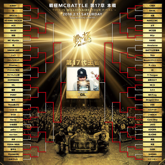 2018.2.17戦極MCBATTLE 第17章 -This is Millionaire Tour FINAL- 本戦 優勝は..._e0246863_17271001.jpg