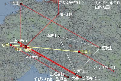 持統天皇と天山3  三つの天山神社は明星山に連なっていた_c0222861_2224432.jpg