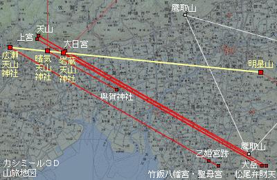 持統天皇と天山3  三つの天山神社は明星山に連なっていた_c0222861_22251197.jpg
