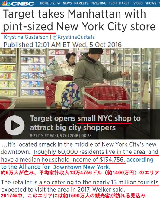 Targetの新しいスモール・フォーマットの「Tribeca店」_b0007805_11132769.jpg