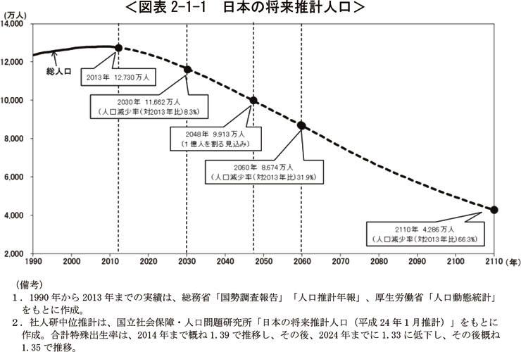 「働くということの文化的な価値」について日本から西洋が学べること_b0007805_924628.jpg
