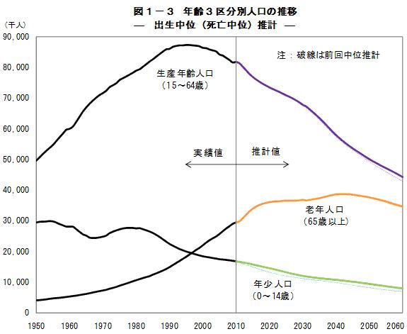 「働くということの文化的な価値」について日本から西洋が学べること_b0007805_9262275.jpg