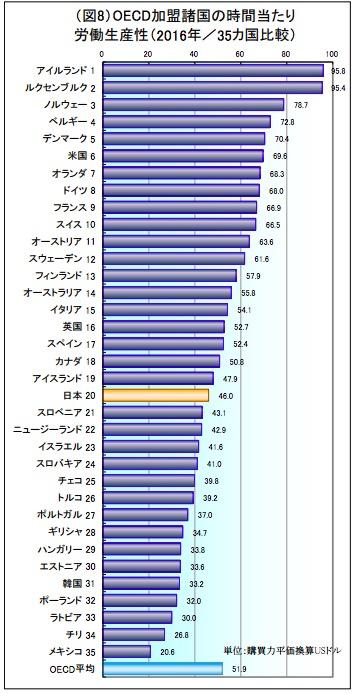 「働くということの文化的な価値」について日本から西洋が学べること_b0007805_9282695.jpg