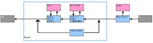 BamBasic:Custom Loop Box #2012020301_f0186957_1812847.jpg