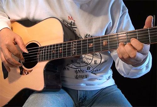 ギターを弾いているとなぜか眠くなる_c0137404_13315420.jpg