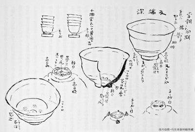 新刊『浅川伯教 朝鮮古陶磁論集』_d0361186_11523393.jpg