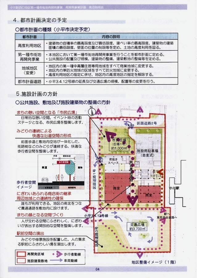 小川駅西口地区再開発 説明会_f0059673_23261238.jpg