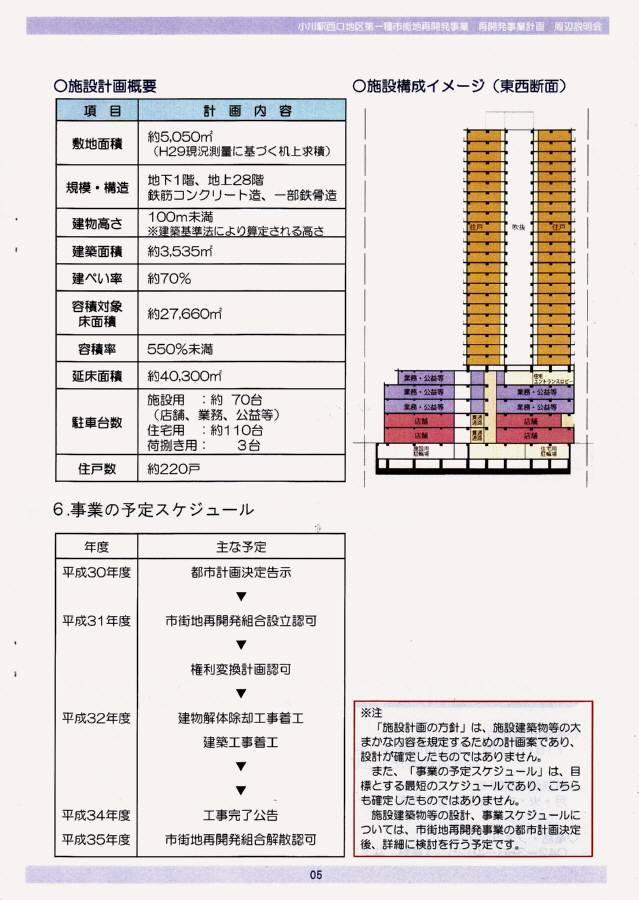 小川駅西口地区再開発 説明会_f0059673_23262663.jpg
