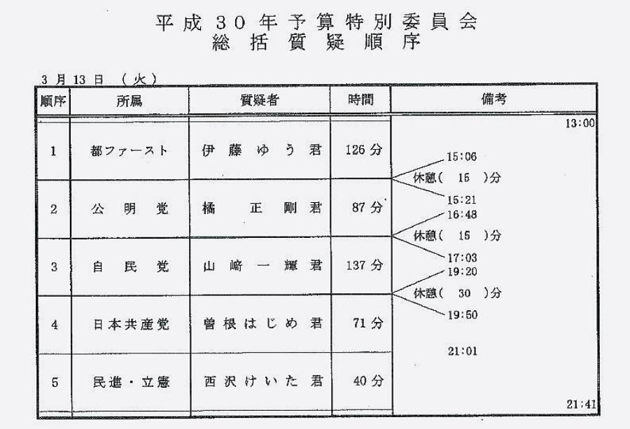 予算特別委員会1日目_f0059673_23372101.jpg