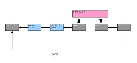 BamBasic : 6 Drive Selector_f0186957_992291.jpg