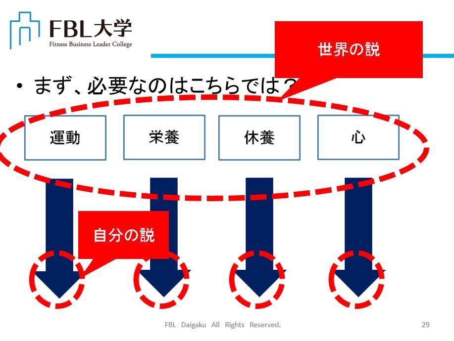 No.3839 3月14日(水):勉強会感想①:「メタ分析(メタ視点)」の重要性_b0113993_16201167.jpg
