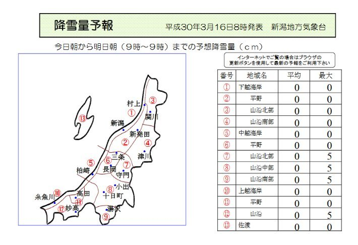 新潟県降雪量予報(2018年3月16日AM) - スノーボードが大好きっ!!~ snow life in 2017/2018~