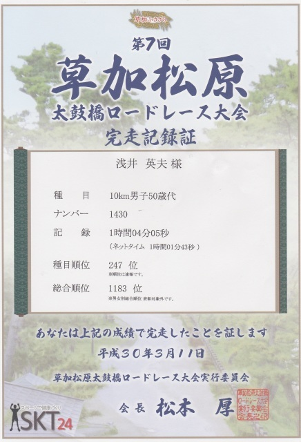 草加松原 太鼓橋ロードレース_e0061778_09063074.jpg