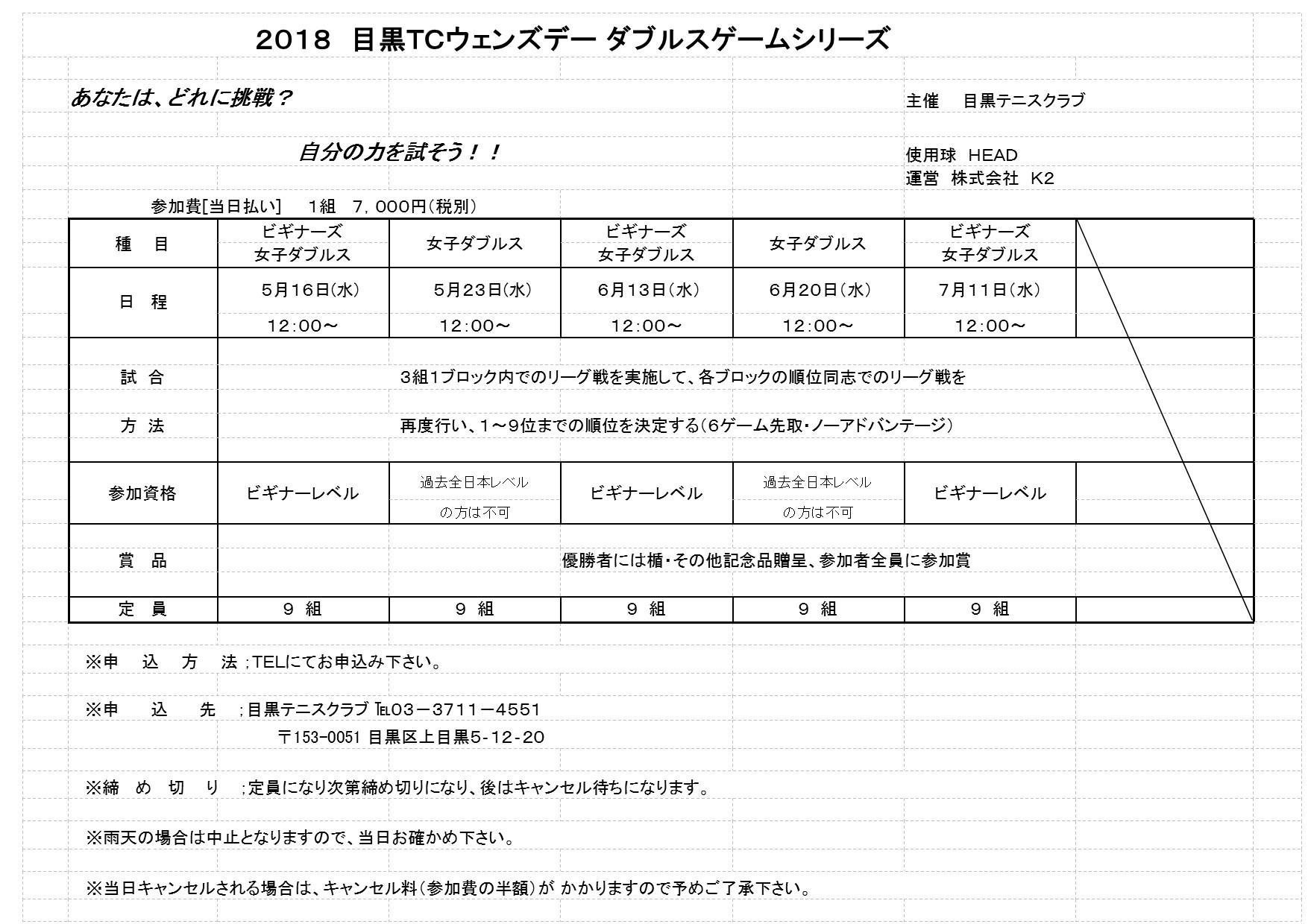 2018年5月~7月ウエンズデ―トーナメント_b0158200_10443176.jpg