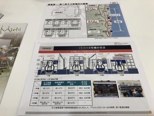 『福島第一原発と中間貯蔵施設』の調査視察_f0259324_10025783.jpg