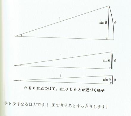 極限について_d0164691_19151537.png