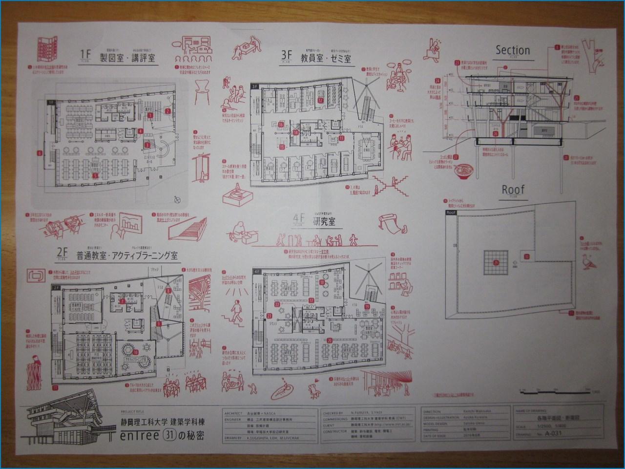 静岡理工科大学 理工学部 建築学科棟の見学 2_c0376508_05110862.jpg
