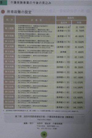 介護保険料は基準額で3600円の値上げですが、収入が増えずに値上げは僅かであっても大変!_c0133422_21448100.jpg