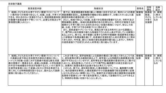 知事へのH30年度予算提言要望にかかる県の取り組み状況等について〜県からの回答〜_b0199244_16174306.jpg