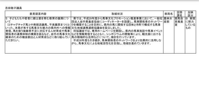 知事へのH30年度予算提言要望にかかる県の取り組み状況等について〜県からの回答〜_b0199244_16290149.jpg