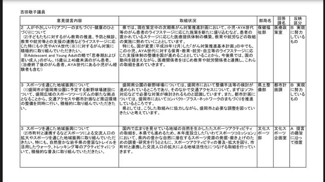 知事へのH30年度予算提言要望にかかる県の取り組み状況等について〜県からの回答〜_b0199244_16411976.jpg