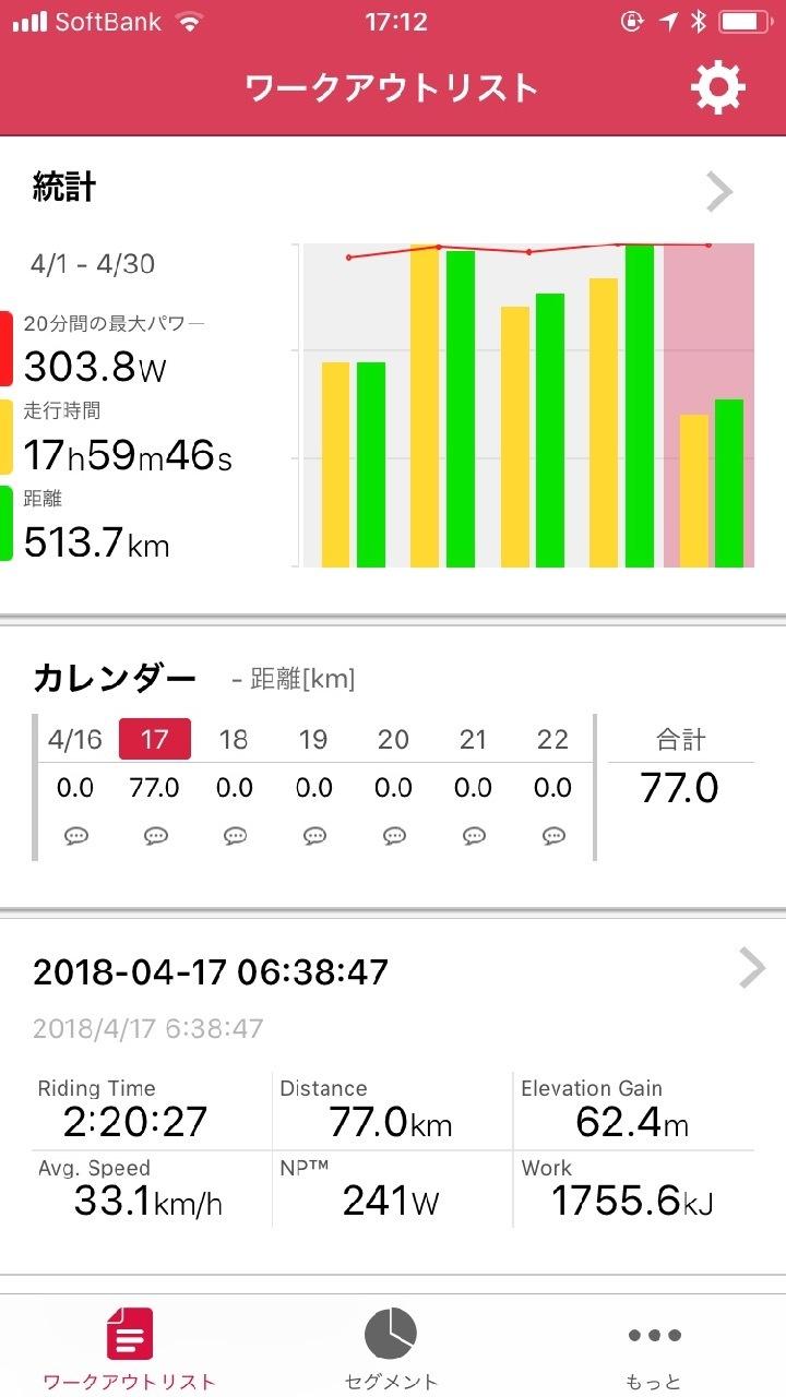 2018.04.17「この3日間」_c0197974_21135654.jpg