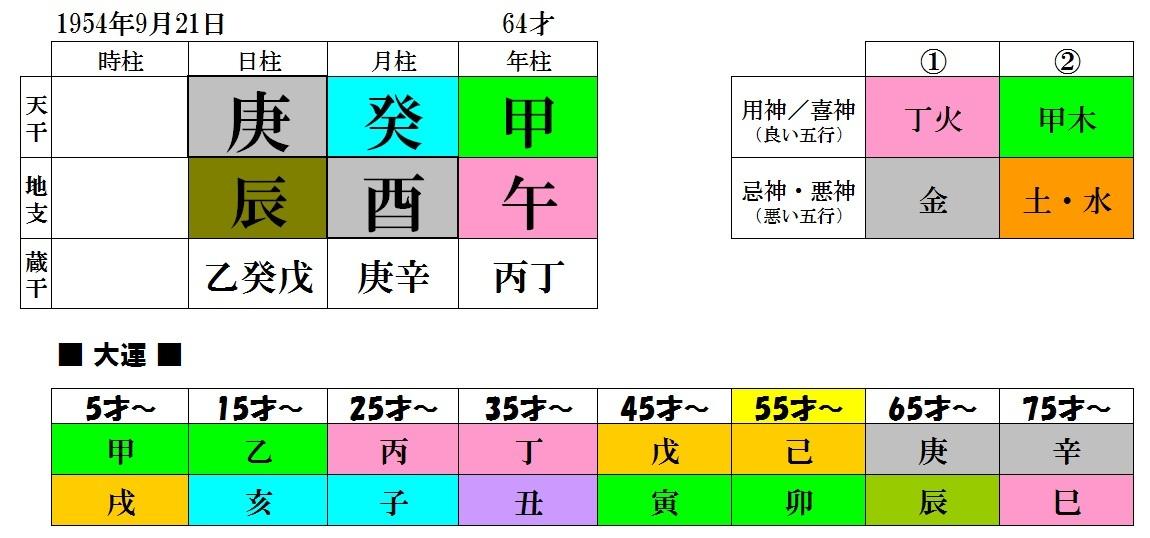 b0389986_20503611.jpg