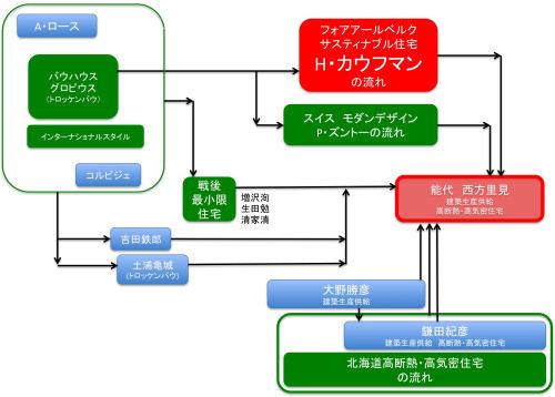 東京で5月10日にセミナー講師_e0054299_23213752.jpg