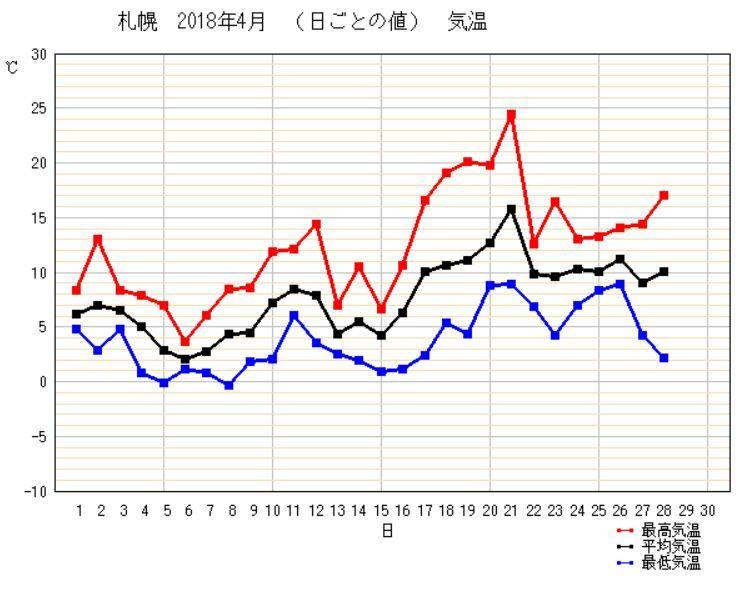 寒い一週間を越えて_c0025115_22264663.jpg
