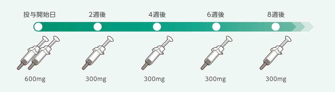 2018年4月教室 『アトピー性皮膚炎の新治療薬:デュピクセント』_c0219616_11382517.png