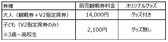 Hondaオリジナル特典付きチケット販売のご案内_d0368592_18564547.png