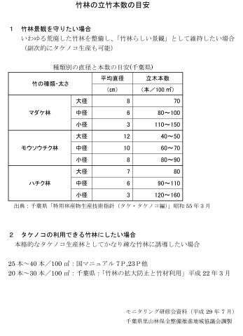 神奈川県所有の竹林に「筍掘らないで」の掲示板4・27_c0014967_08002539.jpg