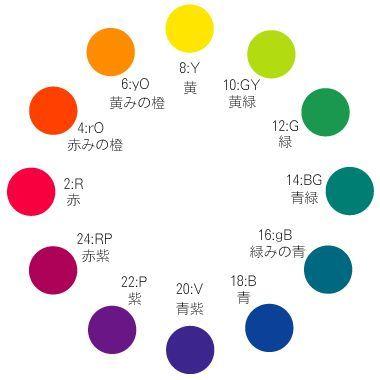 カーキコーデと赤リップの方程式_f0249610_09502485.jpg