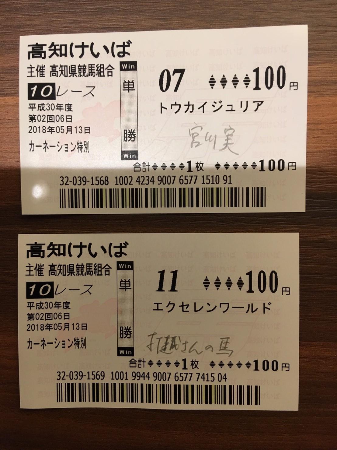 高知競馬場へ_a0163623_01282074.jpg