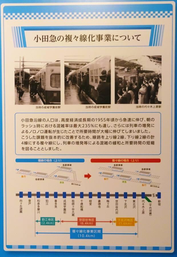 小田急線複々線化完成祝賀会_f0059673_23465820.jpg