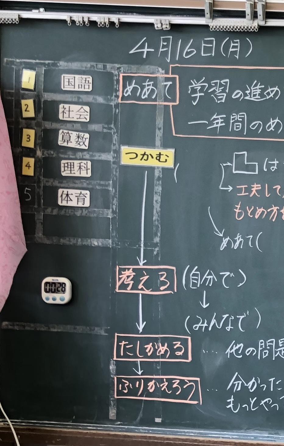 黒板スッキリ作戦_c0052304_05112073.jpg