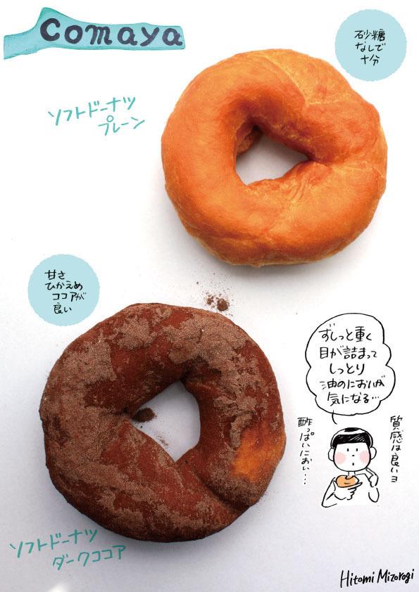 【猪苗代】カフェコマヤのドーナツ3種【豆腐屋さんのドーナツ】_d0272182_18452052.jpg