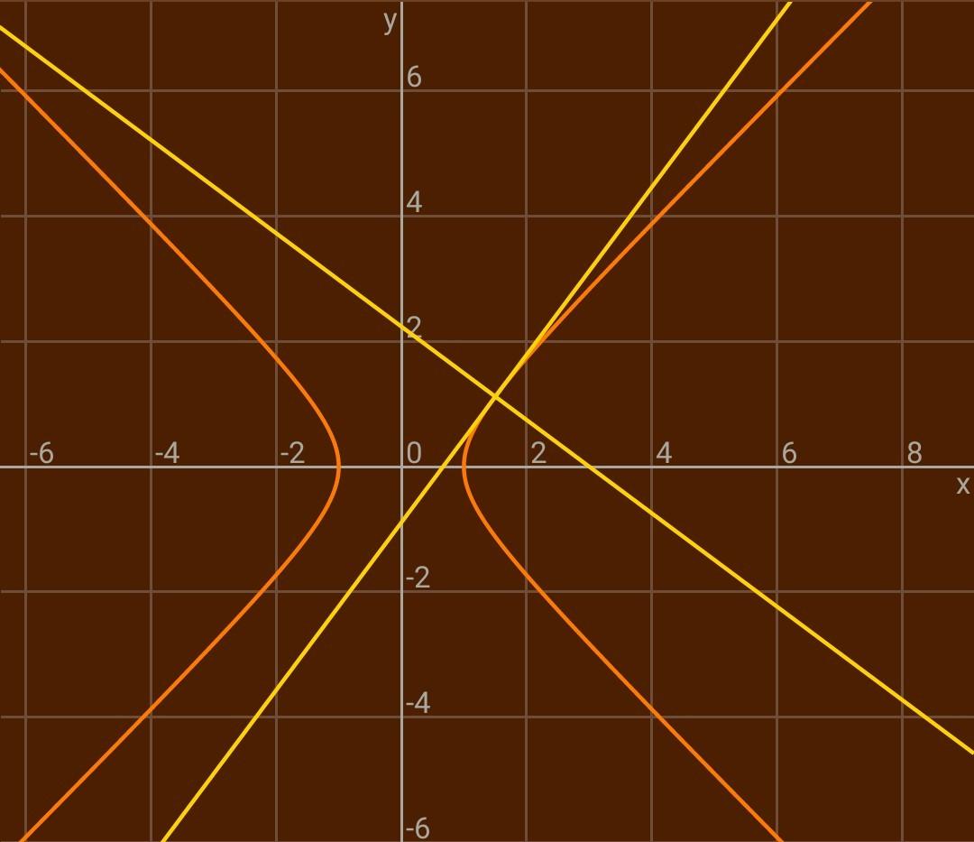 双曲線と双曲線関数Ⅲ(媒介変数表示)_b0368745_07140784.jpg