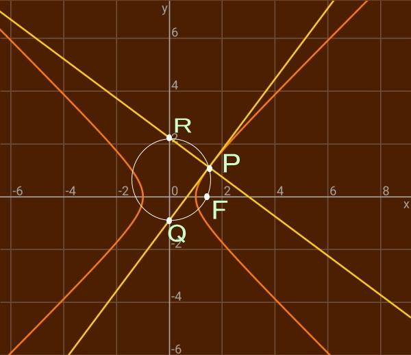双曲線と双曲線関数Ⅲ(媒介変数表示)_b0368745_08201024.jpg