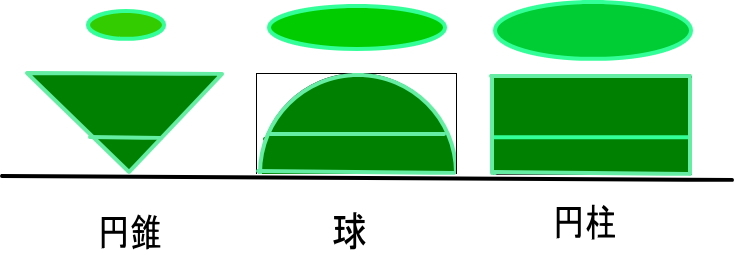 逆さの円錐と半球_b0368745_15365564.jpg