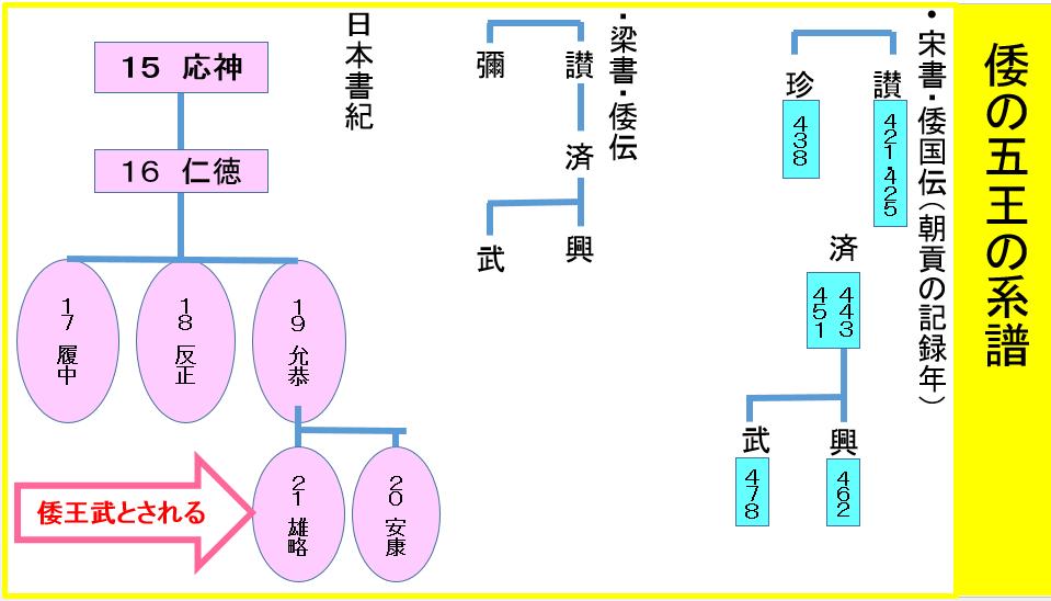 熊本山古墳の被葬者は何者なのか_a0237545_22561410.png