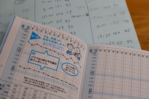 週末は〜_c0185674_20003795.jpg