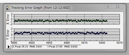 SX2 ONSTEPの追尾テストをしました。_c0061727_14151119.jpg