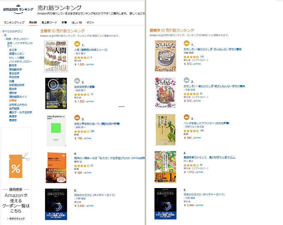 Amazonではランキング5位_c0193735_22143152.jpg