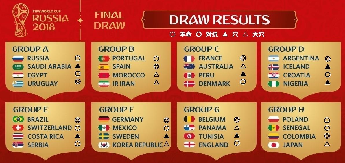 2018 fifa world cup russia world of tk rhapsody
